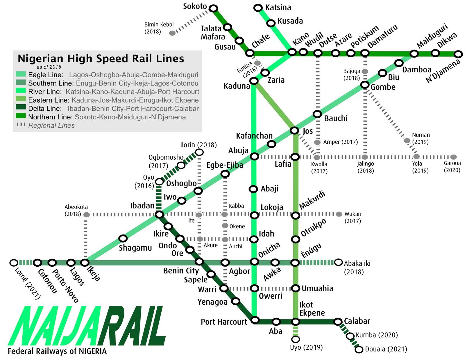 Nigerian Railways HSR