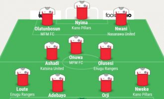 Olatunbosun, Nwani, Ashadi… TheCable's NPFL team of the week
